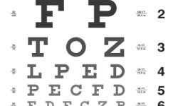 Eye Chart Games
